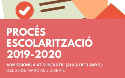 Procés escolarització 2019-2020